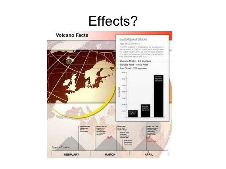 Eyjafjallajökull eruption Case Study - 2010 Flashcards ...