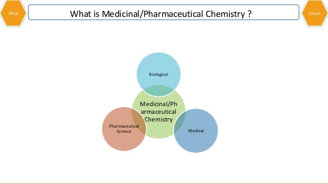 Med Medicinal/Ph armaceutical Chemistry Biological Medical Pharmaceutical Science What is Medicinal/Pharmaceutical Chemist...