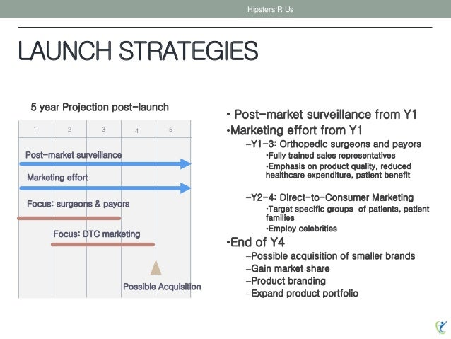 LAUNCH STRATEGIES Hipsters R Us • Post-market surveillance from Y1 •Marketing effort from Y1 –Y1-3: Orthopedic surgeons an...
