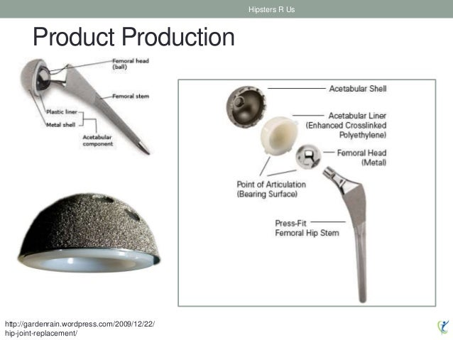 Product Production Hipsters R Us http://gardenrain.wordpress.com/2009/12/22/ hip-joint-replacement/