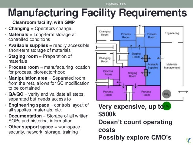 Manufacturing Facility Requirements Cleanroom facility, with GMP • Changing = Operators change • Materials = Long-term sto...