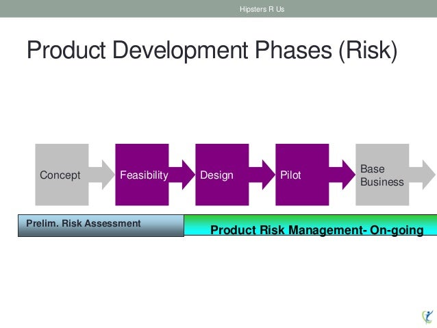 Product Development Phases (Risk) Hipsters R Us Feasibility Design Pilot Base Business Concept Product Risk Management- On...