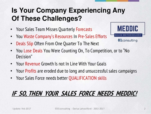 Meddic sales methodology by MEDDIC ACADEMY