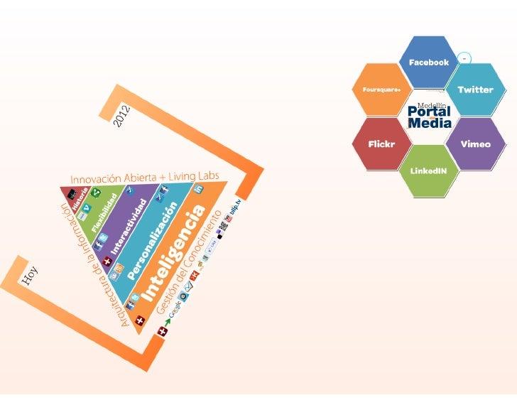 Medellín digital: Plan estratégico de Social Media