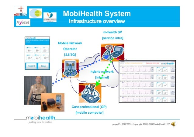 Towards Quality of Service-Awareness of Mobile Healthcare Services Slide 2