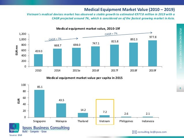 patient monitoring systems market worth 18 9 Tuesday, 30 october 2018 (12 hours ago)according to the report, global manufacturing execution system (mes) market was valued at approximately usd 928 billion in 2017 and is expected to reach approximately usd 2170 billion by 2024, at a cagr of around 1290% between 2018 and 2024.