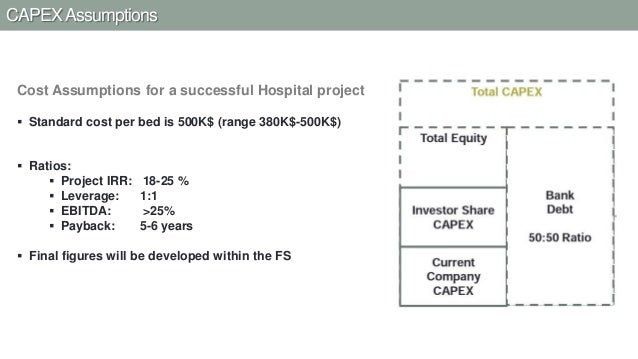 MedEx Healthcare Management     Healthcare as it should be    !