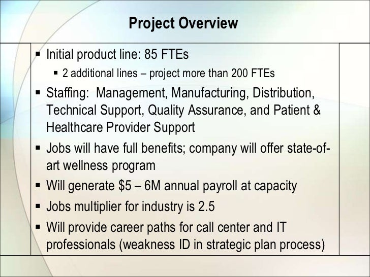 Project Overview Initial product line: 85 FTEs    2 additional lines – project more than 200 FTEs Staffing: Management,...