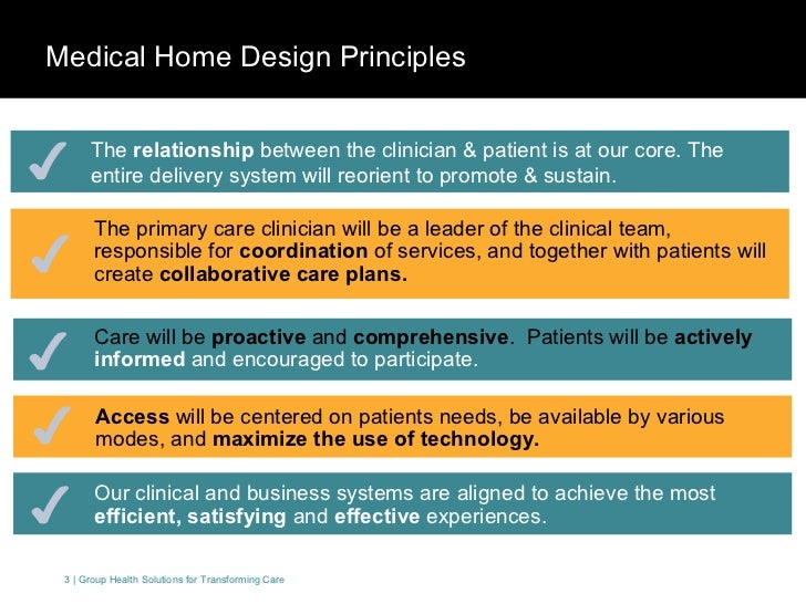 Medical home model of primary care