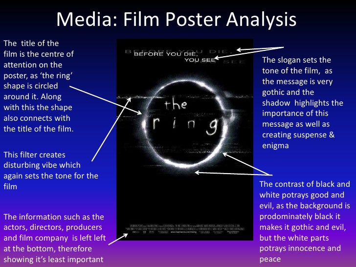 Media: Film Poster Analysis<br />The  title of the film is the centre of attention on the poster, as 'the ring' shape is c...