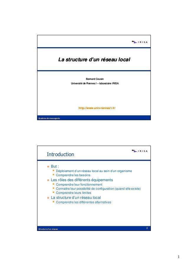1 La structure d'un réseau localLa structure d'un réseau local Bernard CousinBernard Cousin Université de Rennes IUniversi...