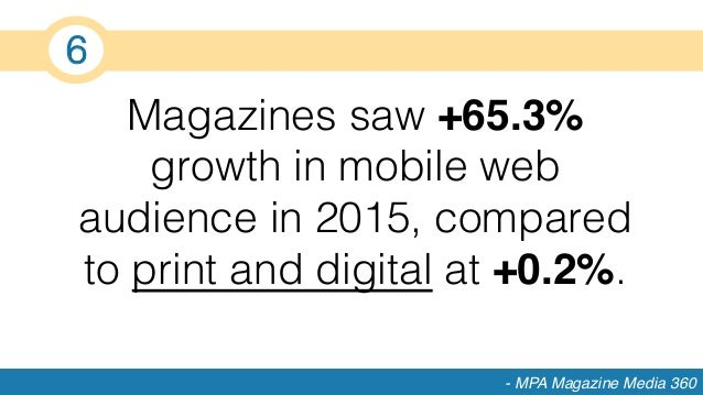 Magazines saw +65.3% growth in mobile web audience in 2015, compared to print and digital at +0.2%. ! - MPA Magazine Media...