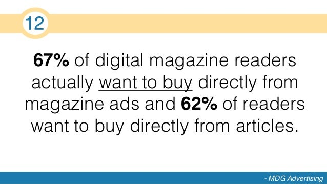 67% of digital magazine readers actually want to buy directly from magazine ads and 62% of readers want to buy directly fr...