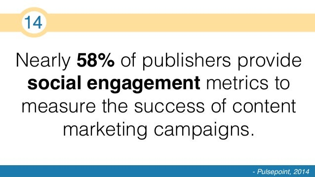 Nearly 58% of publishers provide social engagement metrics to measure the success of content marketing campaigns.! - Pulse...