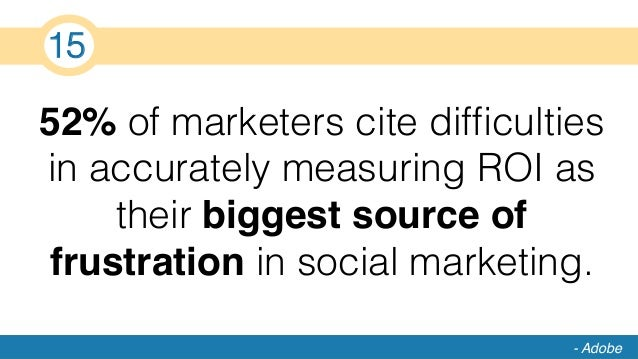 52% of marketers cite difficulties in accurately measuring ROI as their biggest source of frustration in social marketing.!...