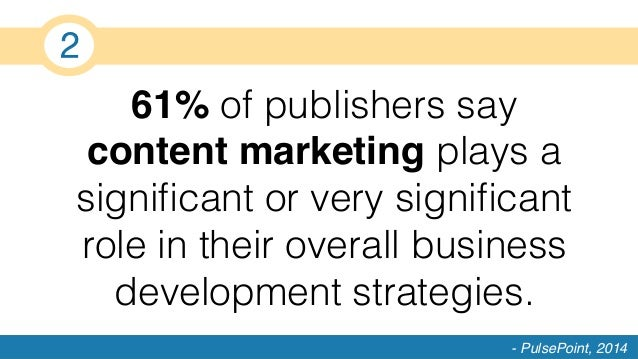 61% of publishers say content marketing plays a significant or very significant role in their overall business development s...