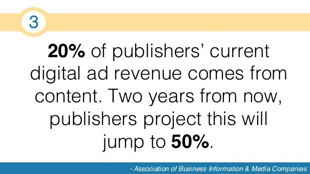 20% of publishers' current digital ad revenue comes from content. Two years from now, publishers project this will jump to...