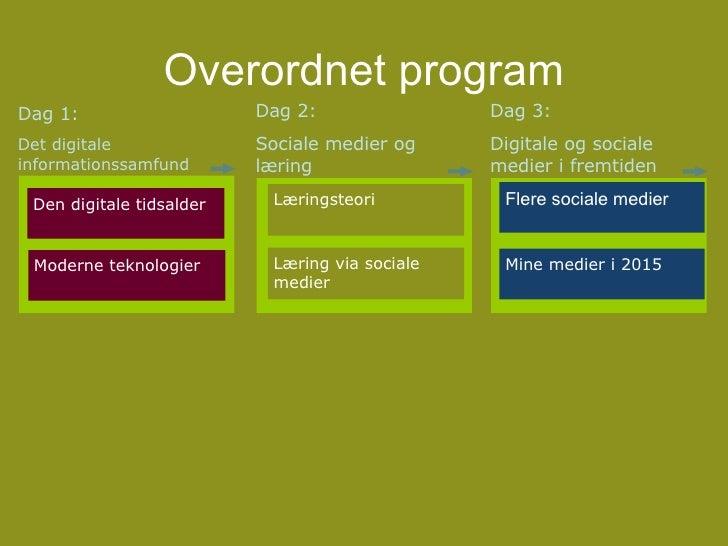 Overordnet program Den digitale tidsalder Moderne teknologier Læringsteori Læring via sociale medier Flere sociale medier ...