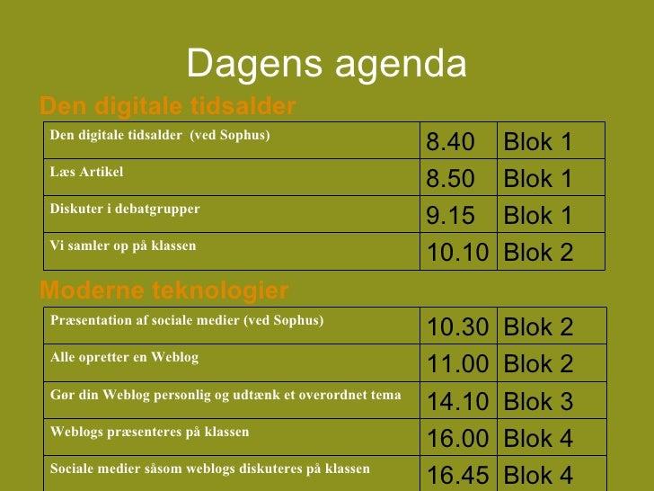 Dagens agenda <ul><li>Den digitale tidsalder </li></ul><ul><li>Moderne teknologier </li></ul>Blok 2 Blok 1 Blok 1 Blok 1 1...