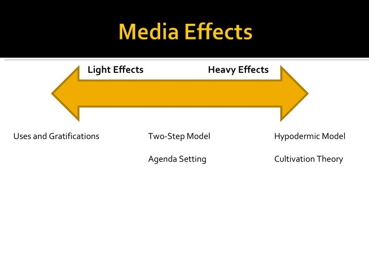 effects of media We now spend more time online each day than we do sleeping but how does that affect our everyday lives what effect does it have on how we communicate and interact, how we work and engage with the rest of the world.