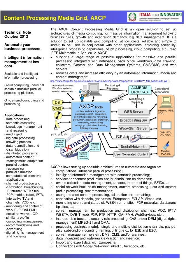 Content Processing Media Grid, AXCP Technical Note October 2013 Automate your business processes Intelligent information m...