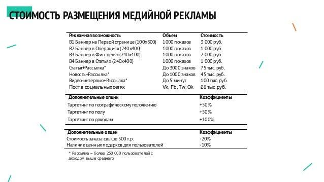 Рекламная возможность Объем Стоимость «Брендированная подложка» Статика, месяц 150 тыс. руб. Спецпроект Статика, месяц от ...