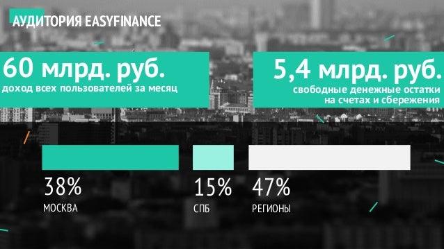 60 млрд. руб. доход всех пользователей за месяц АУДИТОРИЯ EASYFINANCE 5,4 млрд. руб. свободные денежные остатки на счетах ...