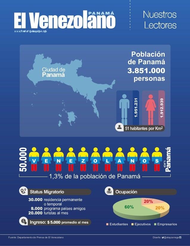 Ciudad de Panamá Fuente: Departamento de Prensa de El Venezolano Diseño: @elayzarragaU www.elvenezolano.com.pa