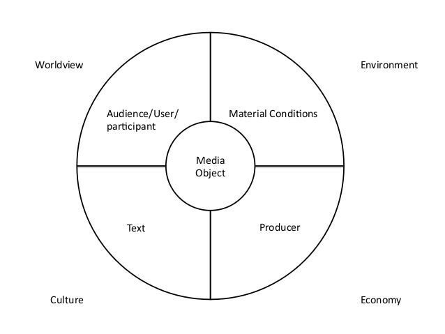 Media Literacy for Teaching English