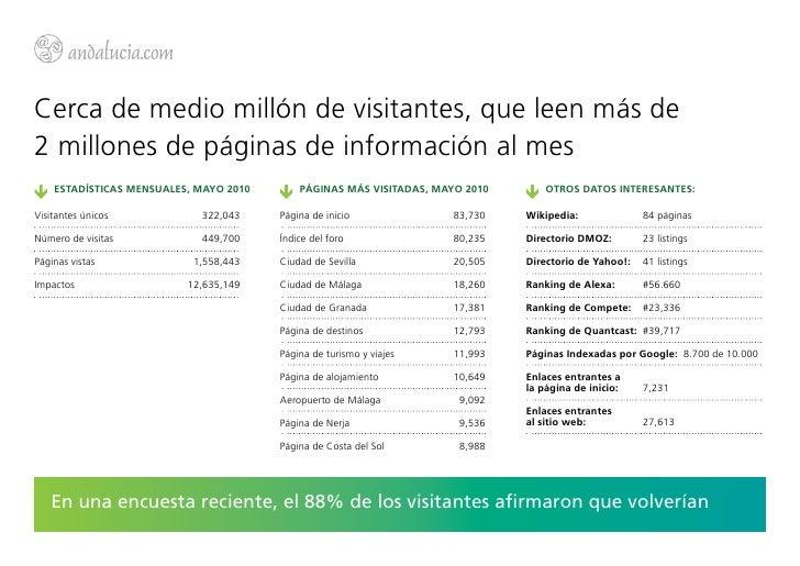 Cerca de medio millón de visitantes, que leen más de2 millones de páginas de información al mes    ESTADÍSTICAS MENSUALES,...