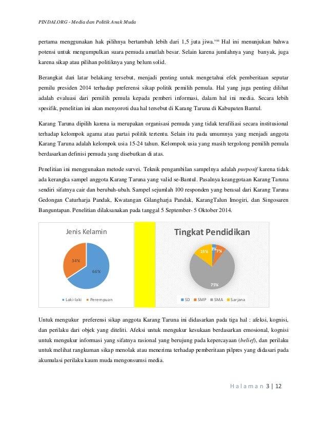 Media dan Pilihan Politik Anak Muda Slide 3