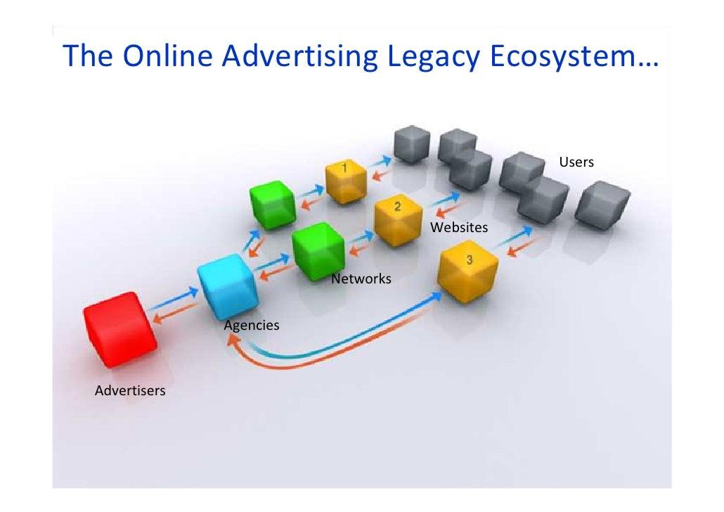 Media Buying Platform Ecosystem Slide 2