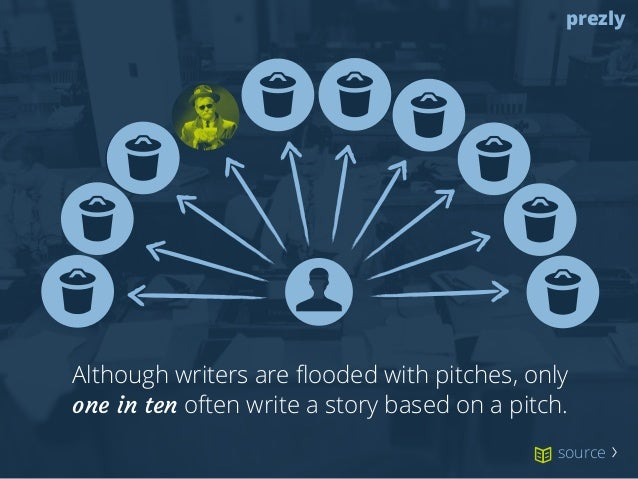 prezly  Although writers are flooded with pitches, only  one in ten often write a story based on a pitch.  source 〉