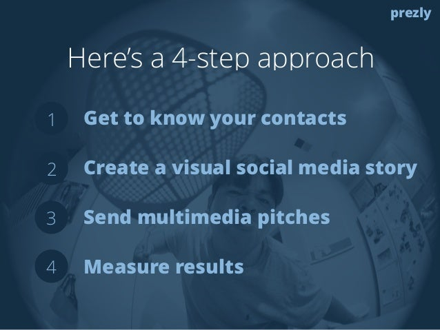 1  2  3  4  prezly  Here's a 4-step approach  Get to know your contacts  Create a visual social media story  Send multimed...