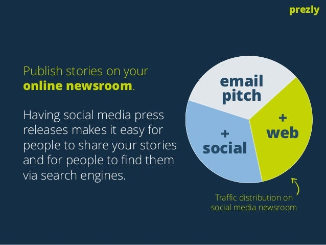 email  pitch  +  social  prezly  +  web  Publish stories on your  online newsroom.  Having social media press  releases ma...
