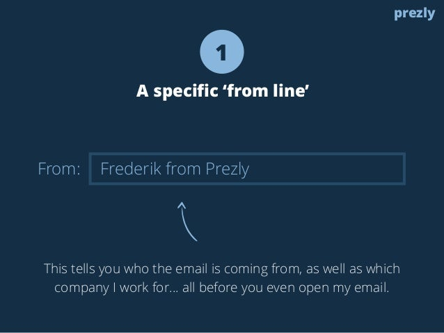 From:  1  A specific 'from line'  Frederik from Prezly  prezly  This tells you who the email is coming from, as well as wh...