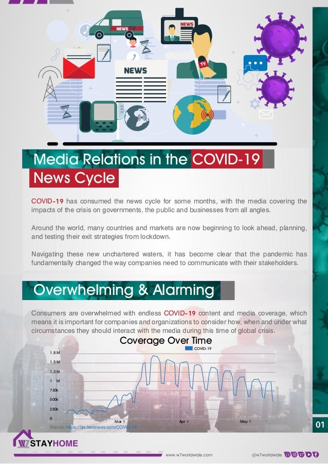 COVID-19 has consumed the news cycle for some months, with the media covering the impacts of the crisis on governments, th...