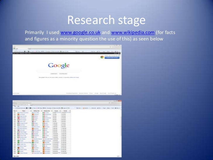 Research stagePrimarily I used www.google.co.uk and www.wikipedia.com (for factsand figures as a minority question the use...
