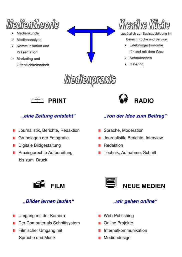 Medienkunde                                   zusätzlich zur Basisausbildung im                                           ...