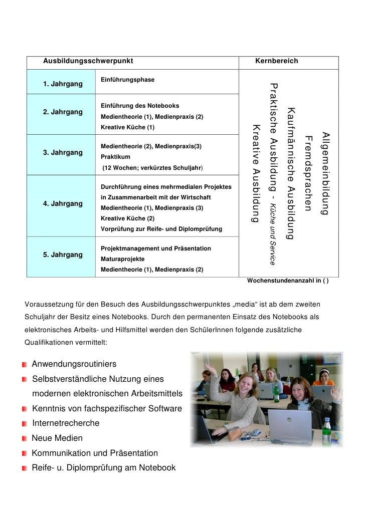 Ausbildungsschwerpunkt                                                Kernbereich                          Einführungsphas...