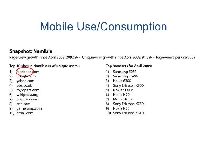 Mobile Use/Consumption