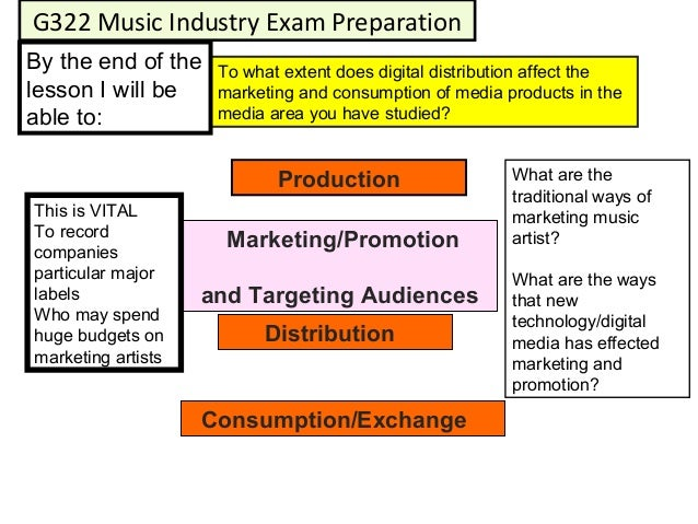 G322 Music Industry Exam PreparationBy the end of the    To what extent does digital distribution affect thelesson I will ...