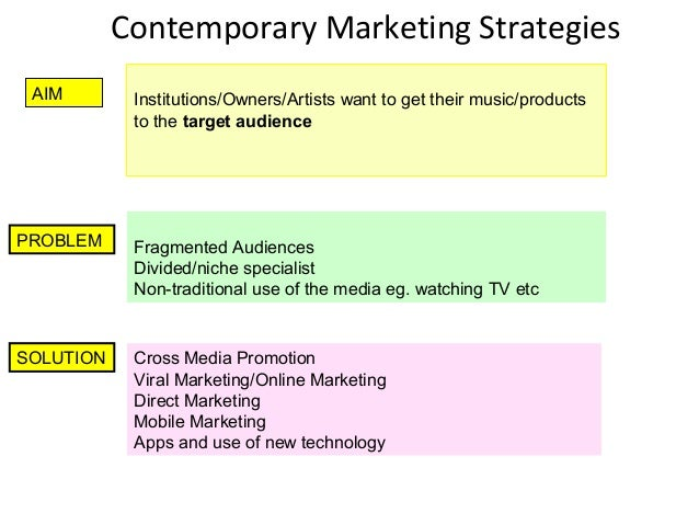 Contemporary Marketing Strategies AIM        Institutions/Owners/Artists want to get their music/products            to th...