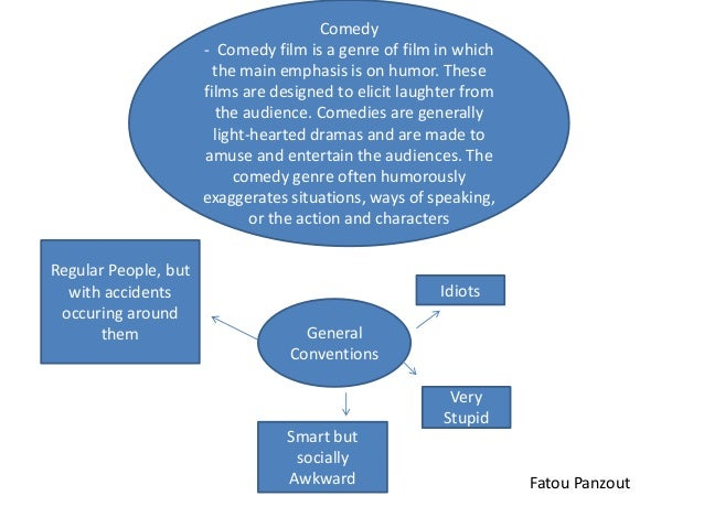 Comedy                      - Comedy film is a genre of film in which                        the main emphasis is on humor...