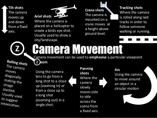 camera angles and movement The camera is suspended and raised up according to the scene content- this effect allows horizontal and vertical movement, the location to be seen from a high angle, which can then be swept down out of the action.