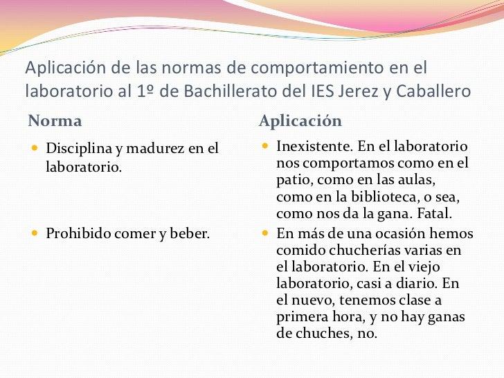 Normas de comportamiento en el laboratorio for Normas de comportamiento en el restaurante escolar
