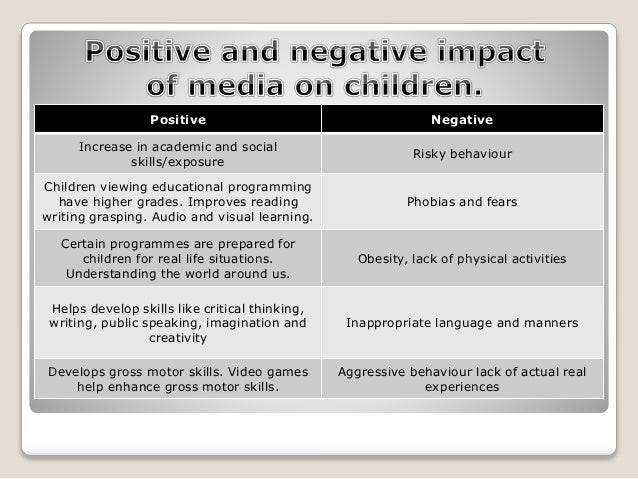 television violence negatively impacts children essay Free term papers & essays - the impact on media violence persuasive essay: the impact of media violence violence can have negative affects on children as.
