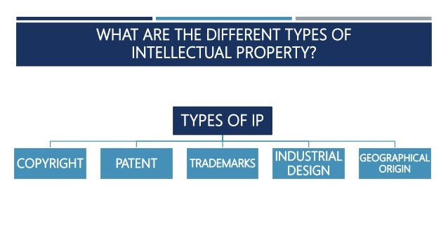 intellectual property types and legalities Careers in intellectual property: types of jobs in ip only an attorney can render a legal opinion on intellectual-property matters such as infringement.