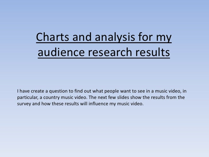 Charts and analysis for my audience research results<br />I have create a question to find out what people want to see in ...