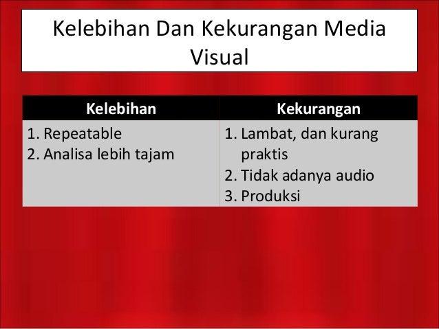 Media audio dan media visual